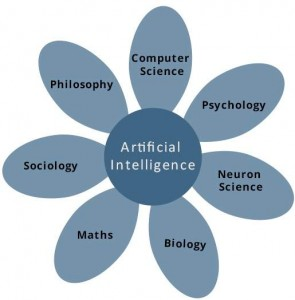 components_of_ai